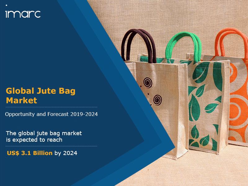 Global Jute Bag Market Forecast