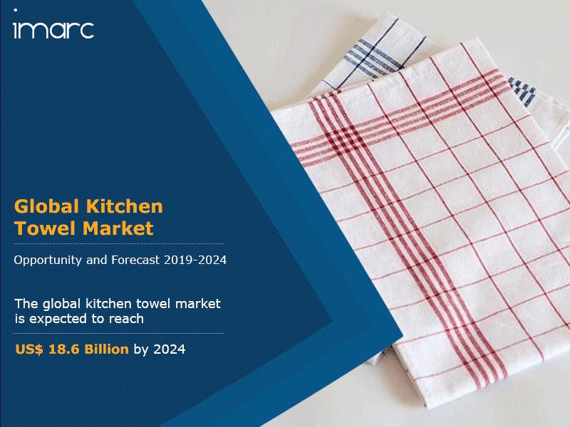 Global Kitchen Towel Market Report