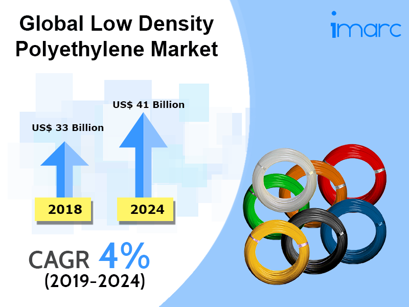 Global Low Density Polyethylene Market