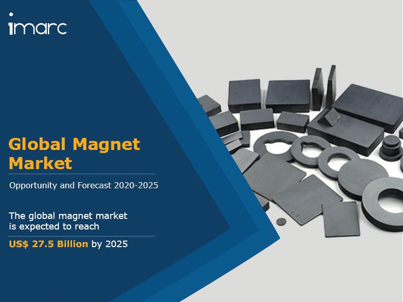 Global Magnet Market