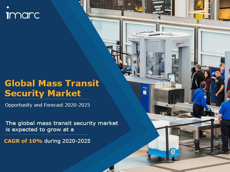 Global Mass Transit Security Market