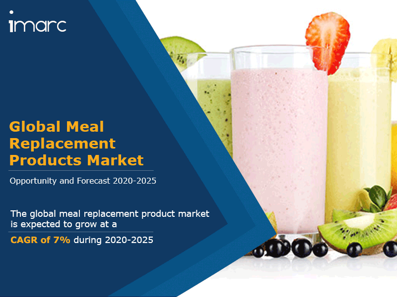 Global Meal Replacement Products Market