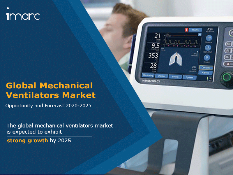Global Mechanical Ventilators Market