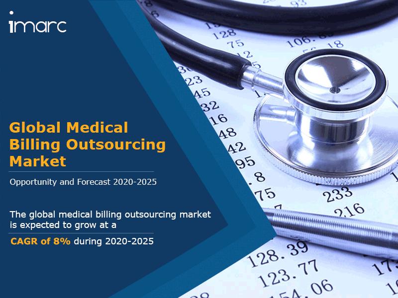 Global Medical Billing Outsourcing Market