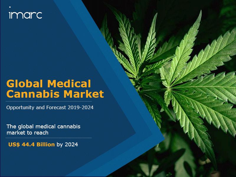Medical Cannabis Market Report