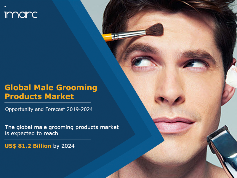 Male Grooming Products Market Report