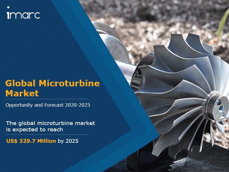Global Microturbine Market