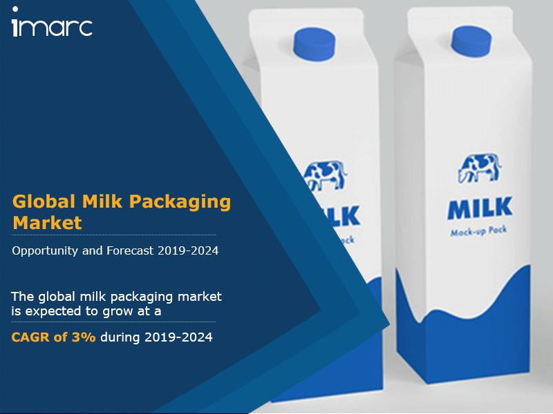 Global Milk Packaging Market Report
