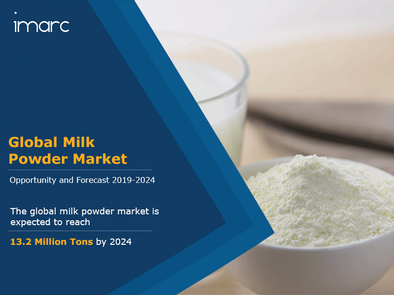 Global Milk Powder Market Report