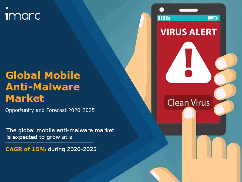 Global Mobile Anti Malware Market