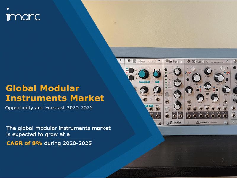 Global Modular Instruments Market