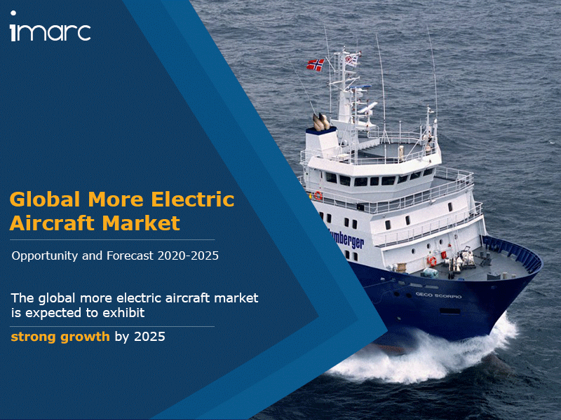 Global More Electric Air Craft Market