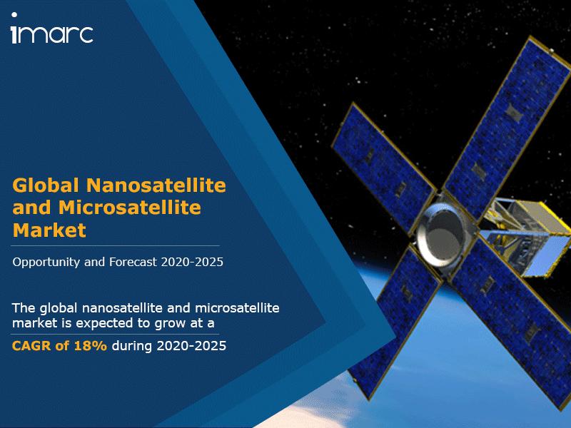 Global Nanosatellite And Microsatellite Market