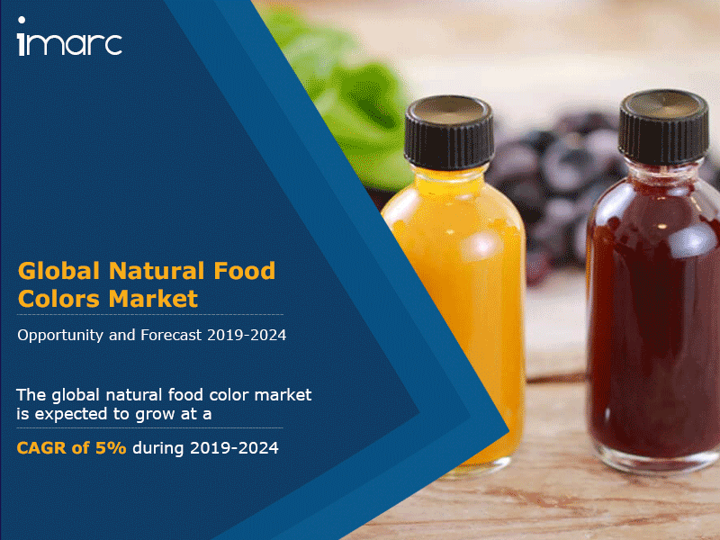 Global Natural Food Colors Market Report
