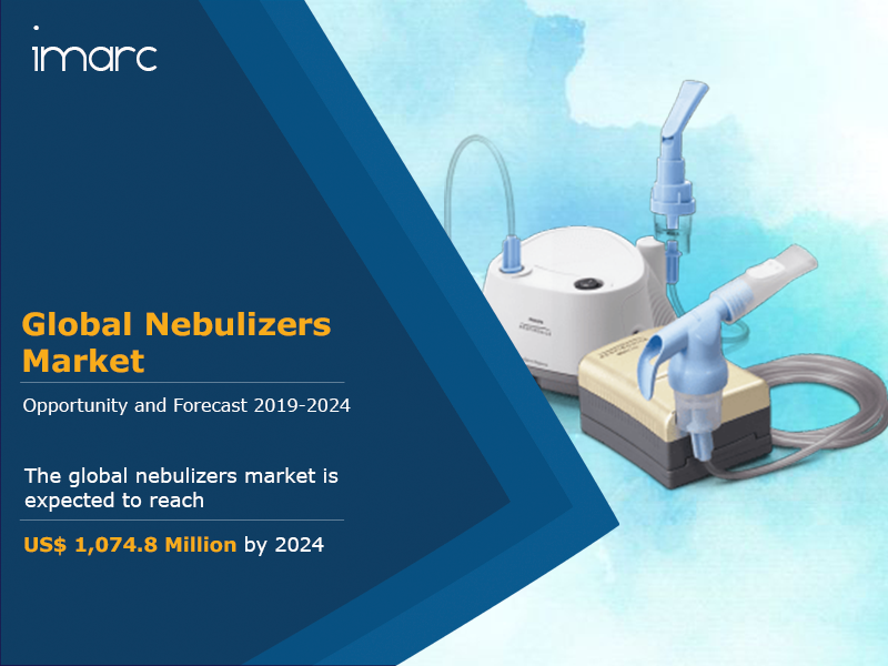 Global Nebulizers Market Report