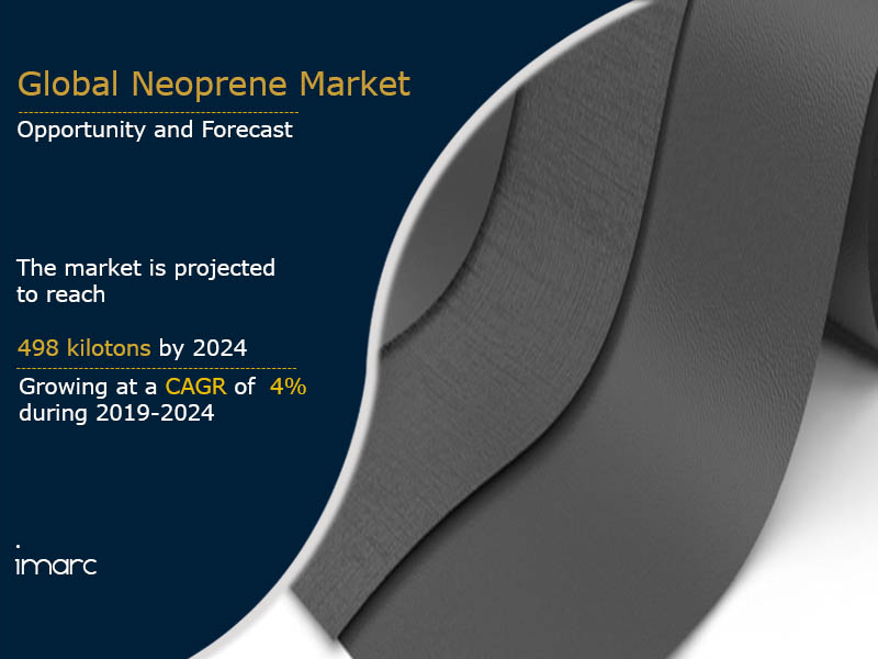 Global Neoprene Market Report