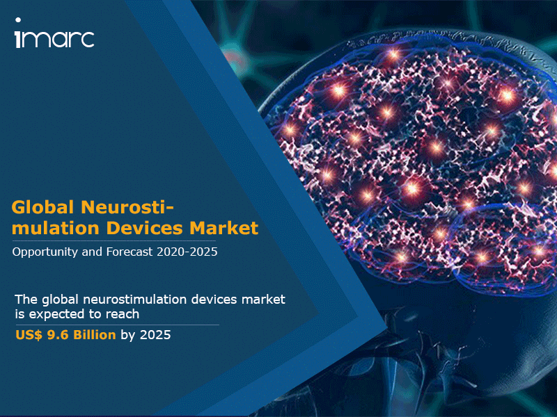 Global Neurostimulation Devices Market