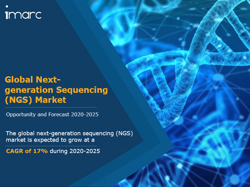 Global Next Generation Sequencing NGS Market