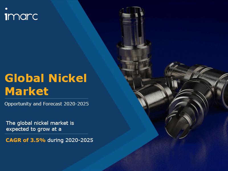 Global Nickel Market
