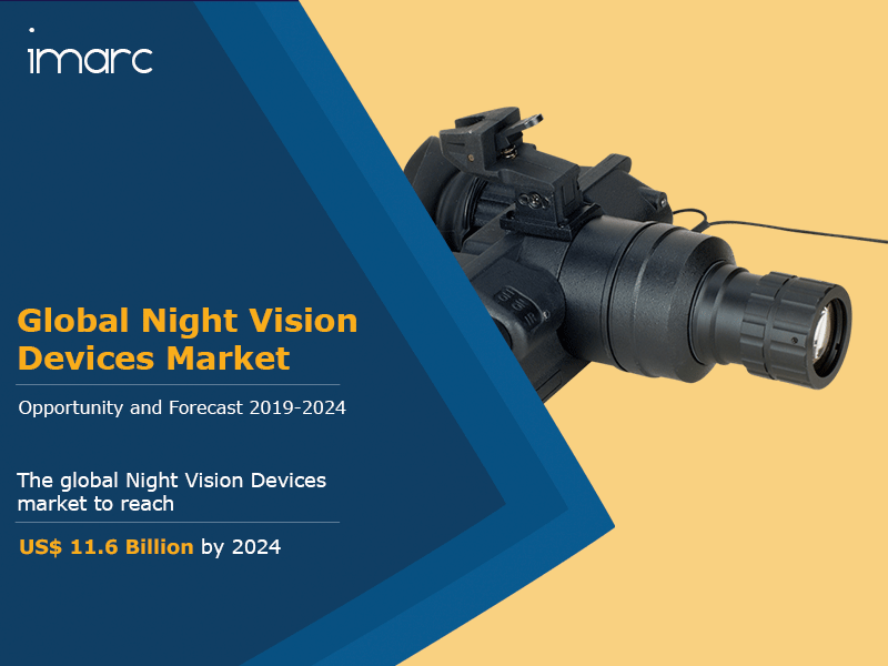 Global Night Vision Devices Market Report