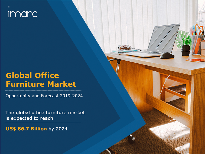 Global Office Furniture Market Report