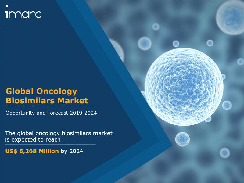 Global Oncology Biosimilars Market Report Forecast
