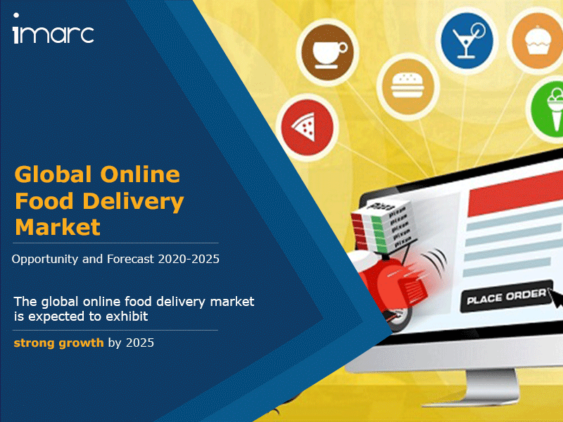 Global Online Food Delivery Market