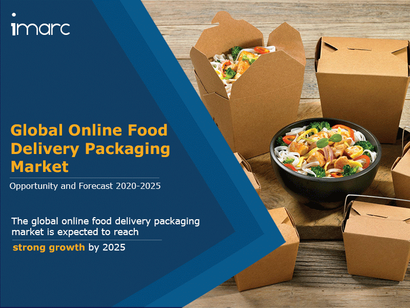 Global Online Food Delivery Packaging Market