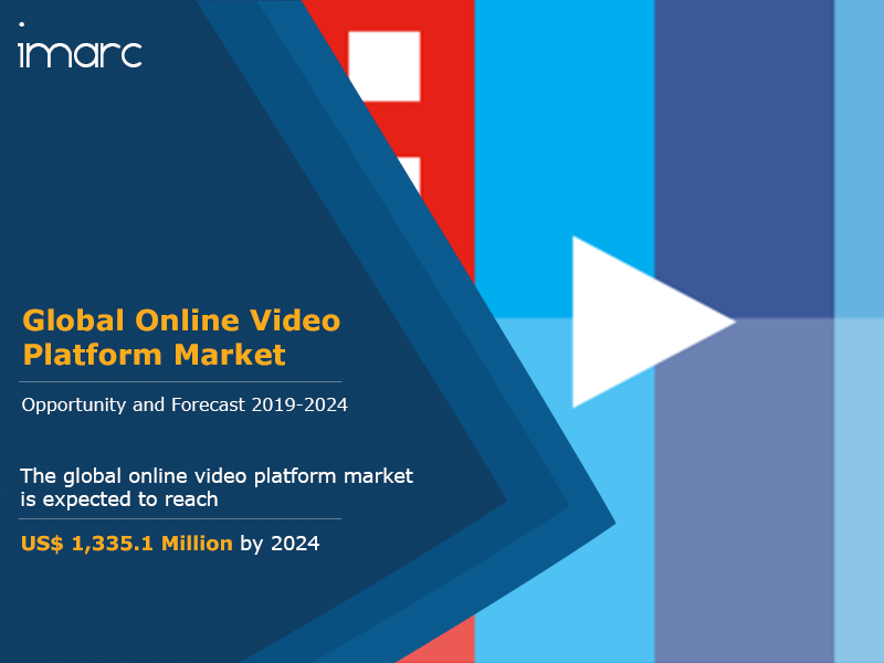 Global Online Video Platform Market Report