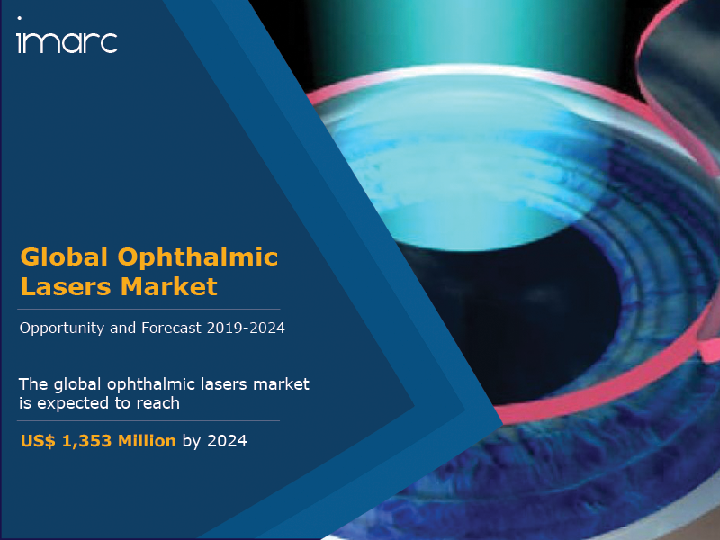 Ophthalmic Lasers Market Report