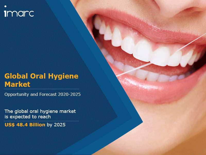 Global Oral Hygiene Market