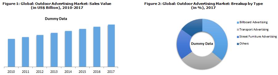 global outdoor advertising market