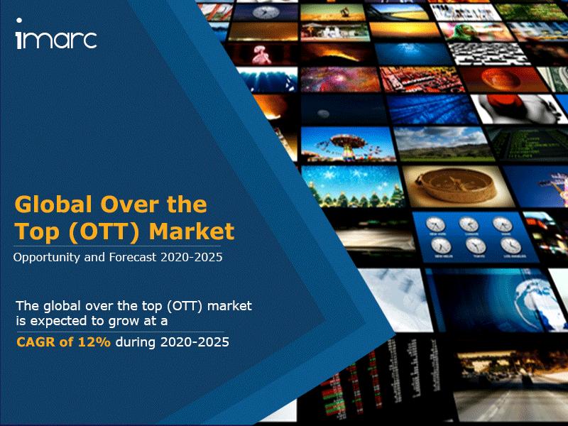 Global Over The Top OTT Market