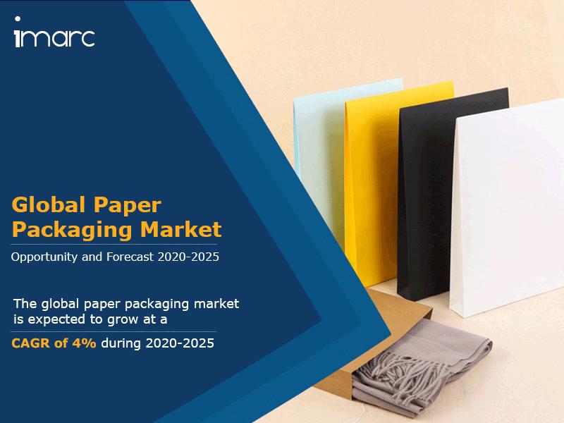 Global Paper Packaging Market