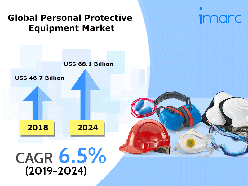 Global Personal Protective Equipment Market