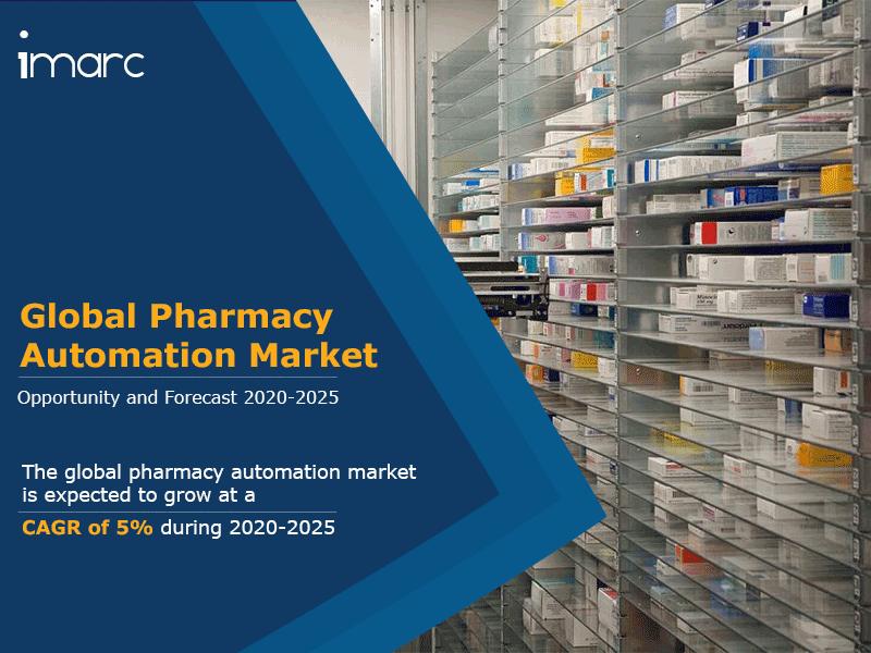 Global Pharmacy Automation Market