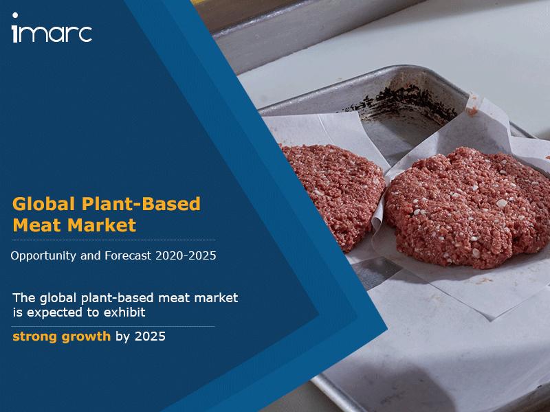 Global Plant Based Meat Market