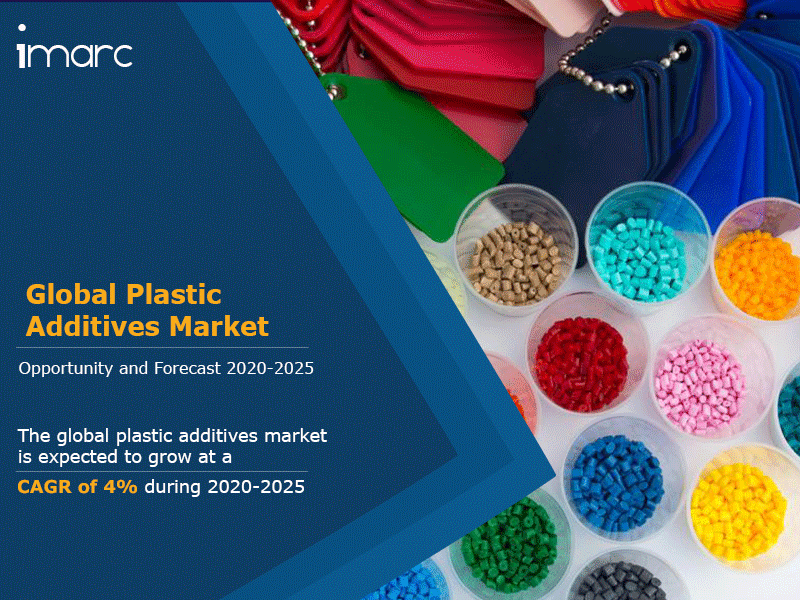 Global Plastic Additives Market