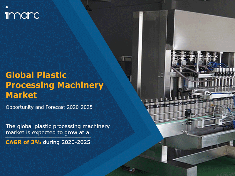Global Plastic Processing Machinery Market