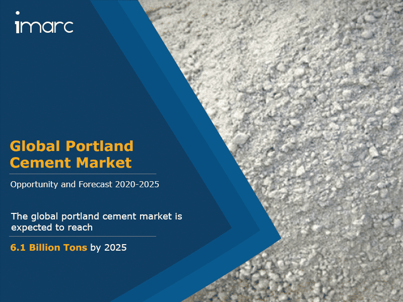 Global Portland Cement Market