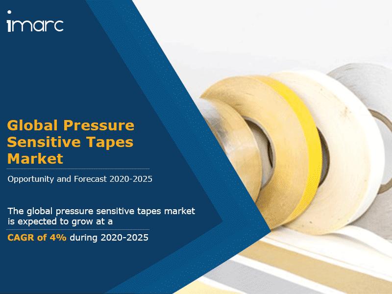Global Pressure Sensitive Tapes Market