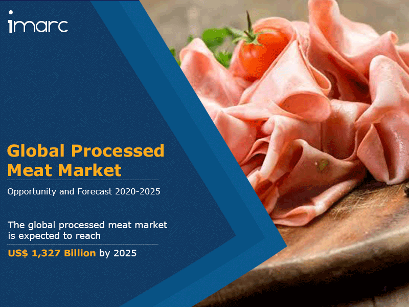 Global Processed Meat Market