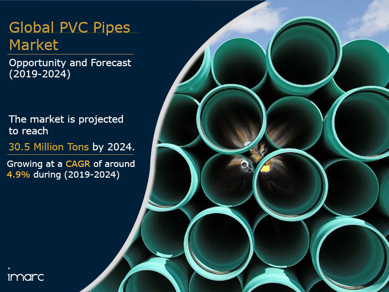 Global PVC Pipes Market Report