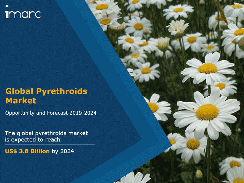 Global Pyrethroids Market Report