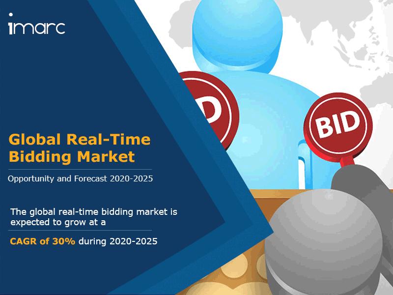Global Real Time Bidding Market