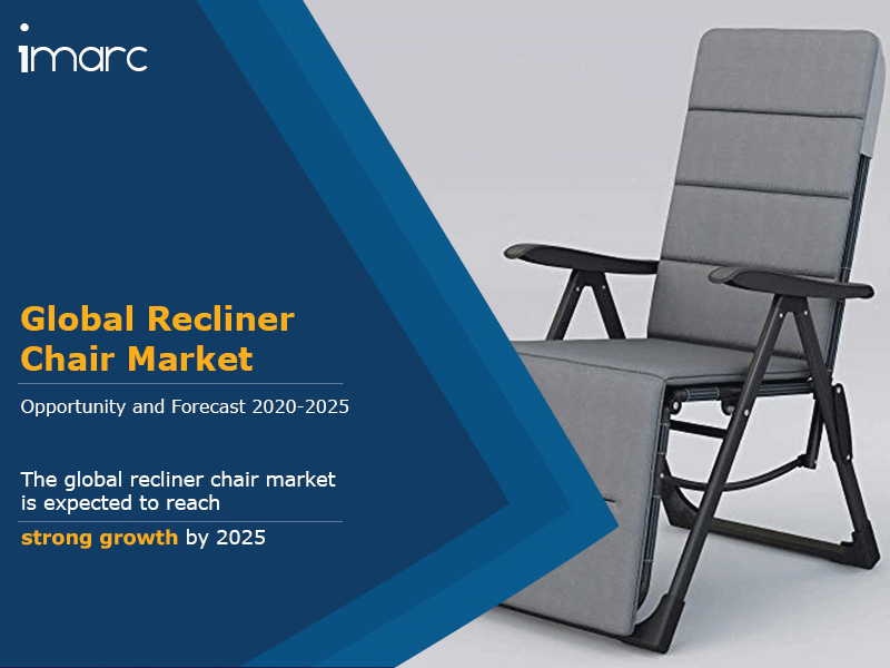 Global Recliner Chair Market