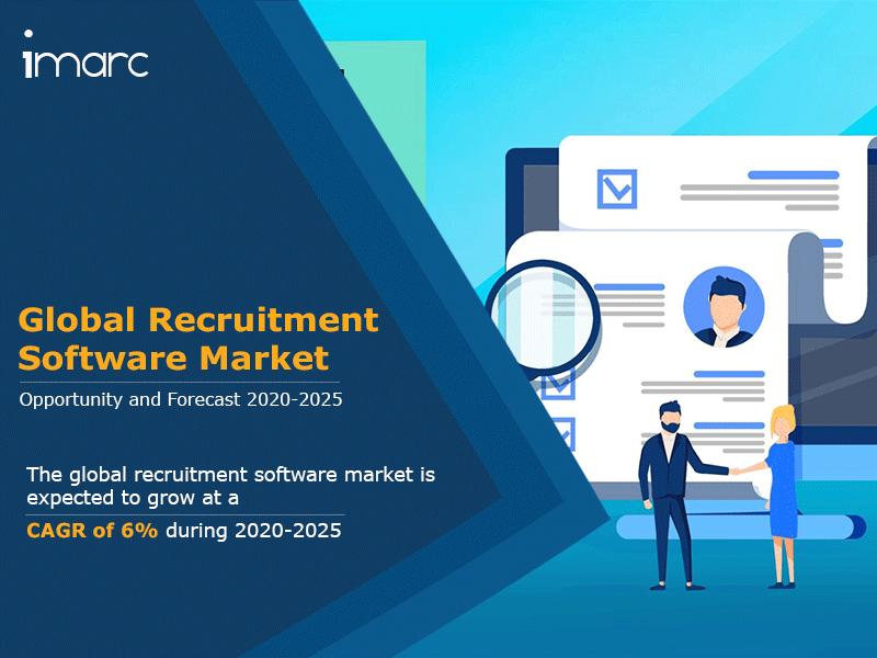Global Recruitment Software Market