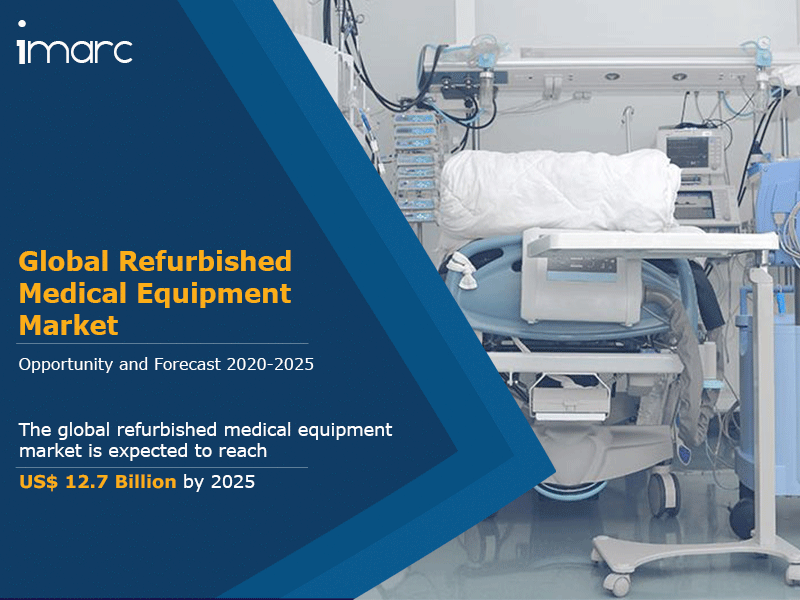 Global Refurbished Medical Equipment Market