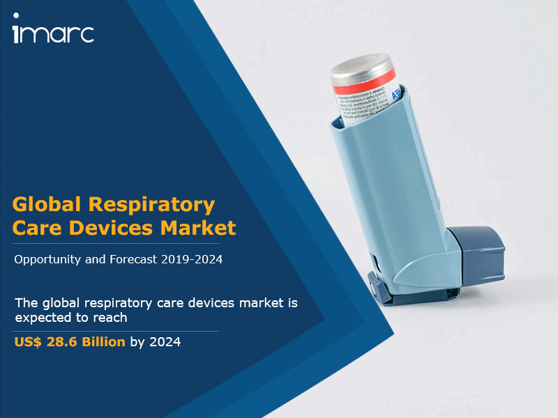 Global Respiratory Care Devices Market Report