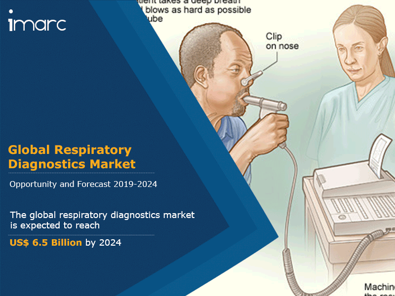 Global Respiratory Diagnostics Market Report